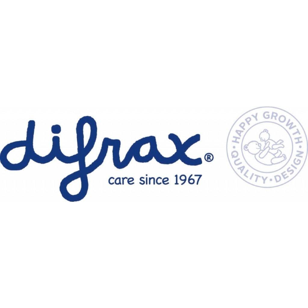 Diffrax